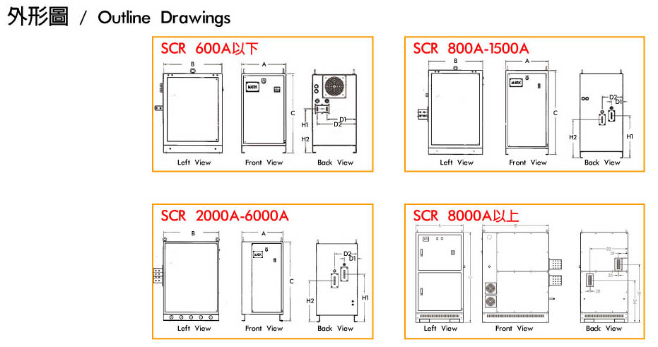 SCR 油水冷-端子圖